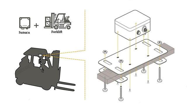 Forklift uyarı sistemi