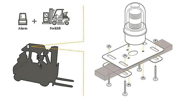 Forklift yakınlık uyarı sistemi